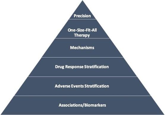 valuable-treatments-covid